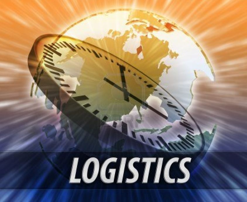 The meaning of Logistics | International 3pl