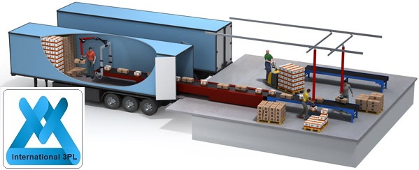 Cross-Docking Solutions
