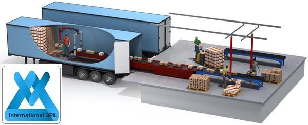Cross Docking Cross Docking Companies 3pl Companies