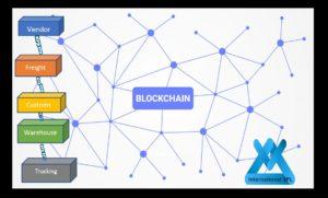 Blockchain transforms Logistics
