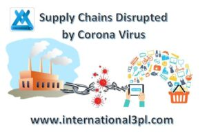 Supply Chains Disrupted by Corona Virus